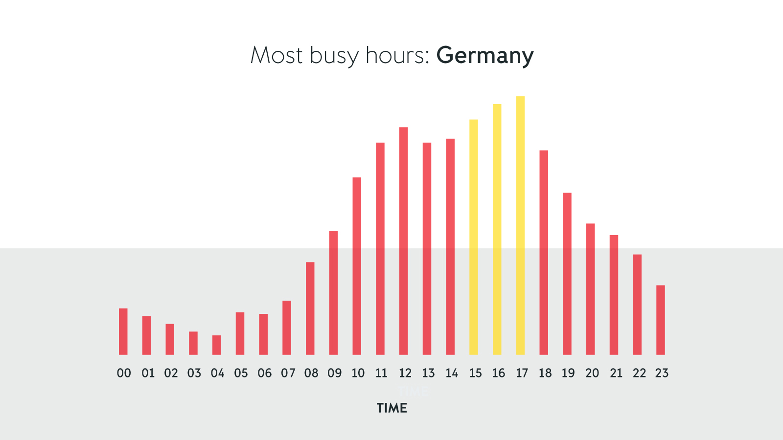 germany small business hours