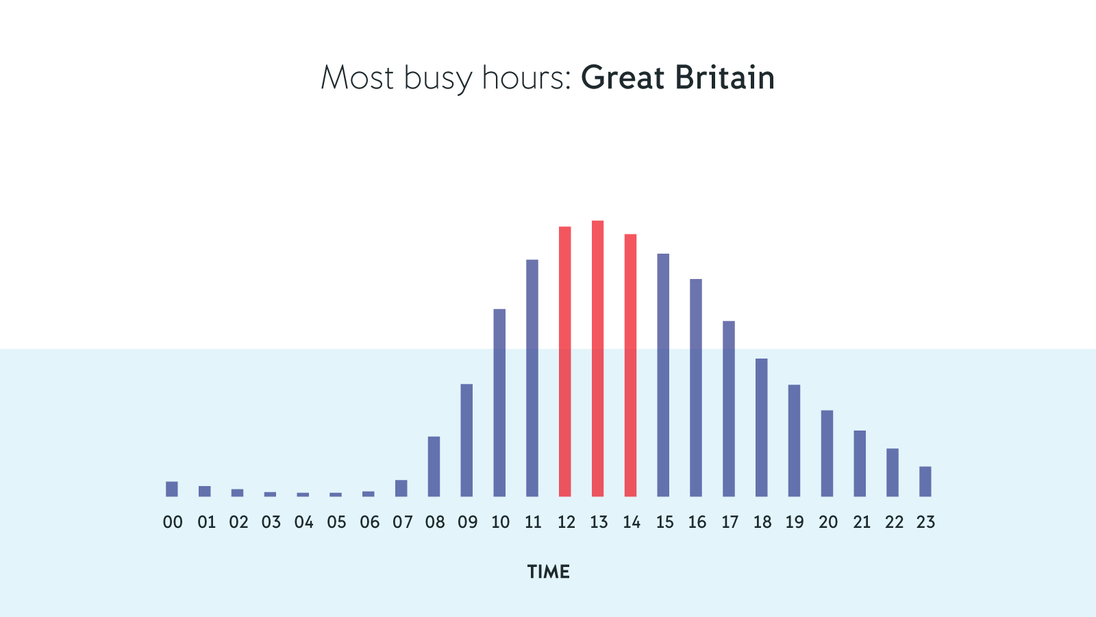 united kingdom small business hours