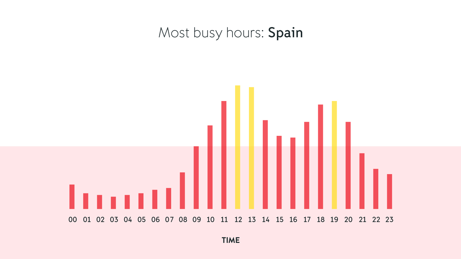 spain small business hours