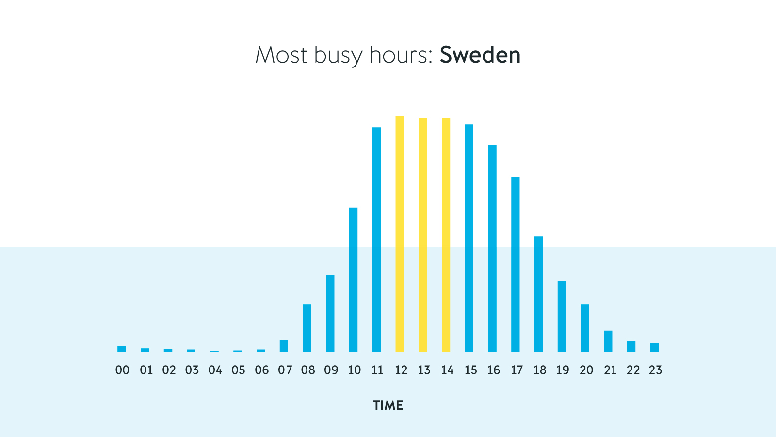 sweden small business hours